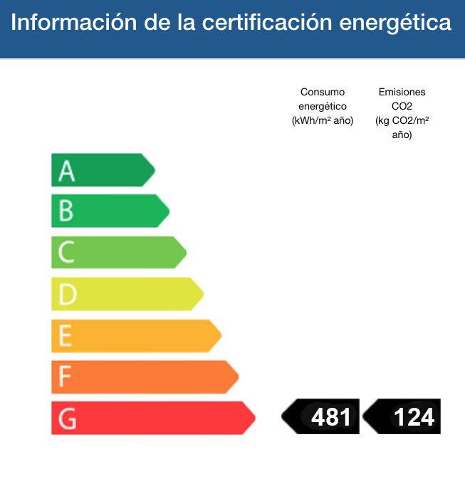 certificat-energetic-184026